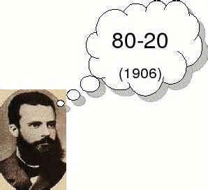 Vilfredo Pareto 80/20