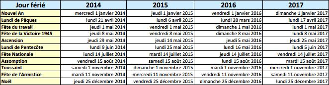 Tableau des vacances scolaires 2014 2015 et ann es suivantes for Dates vacances scolaires 2014 2015