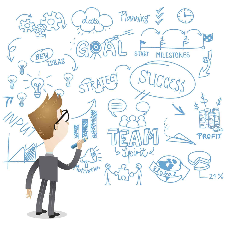 Cr ation d 39 entreprise quelques claircicements for Idee de creation entreprise