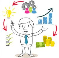 l'étude de marché et le bilan prévisionnel de la création d'entreprise