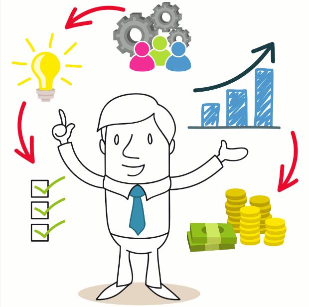 Le blog du dirigeant cr ation d 39 entreprise trouver l for Trouver une idee entreprise