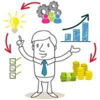 business plan et création d'entreprise