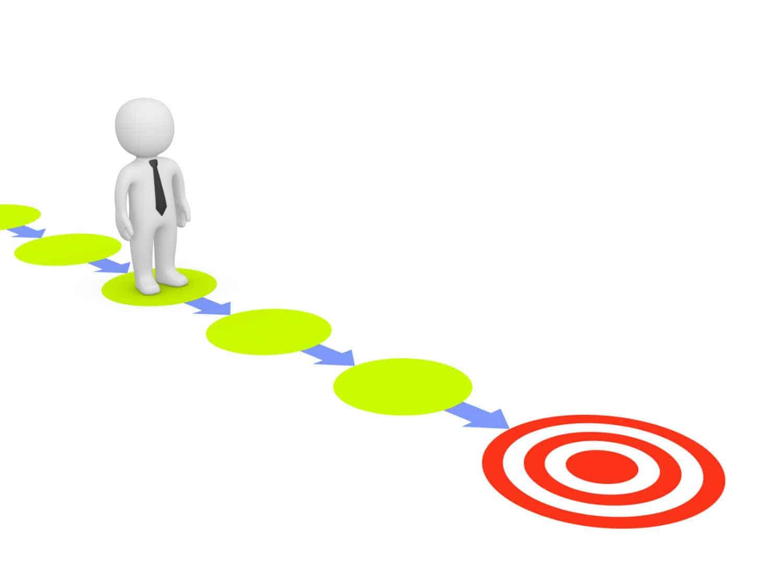 Cr ation d 39 entreprise les valeurs de la r ussite lbdd for Idee de petite entreprise