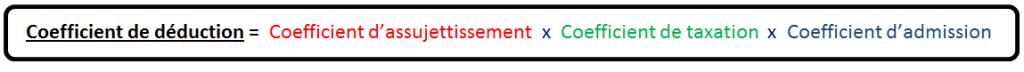 Comment calculer le coefficient de déduction de la TVA ?