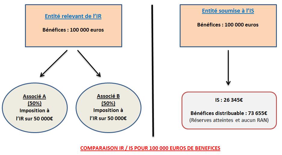 Information Sociales De La Restauration Rapide