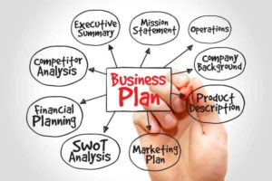 Comment présenter son business plan