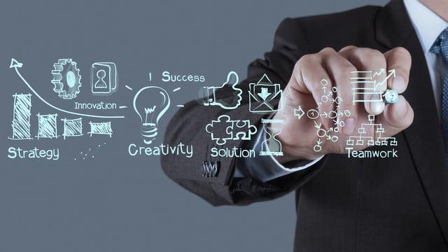 modèle économique stratégie commerciale et business plan