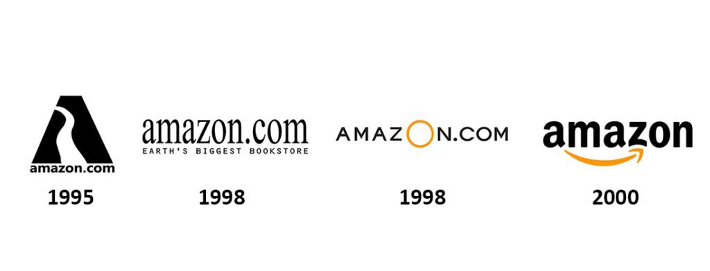 Exemple de SWOT Amazon