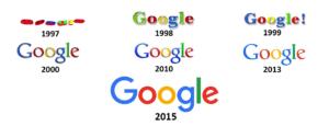 SWOT-exemple-Google