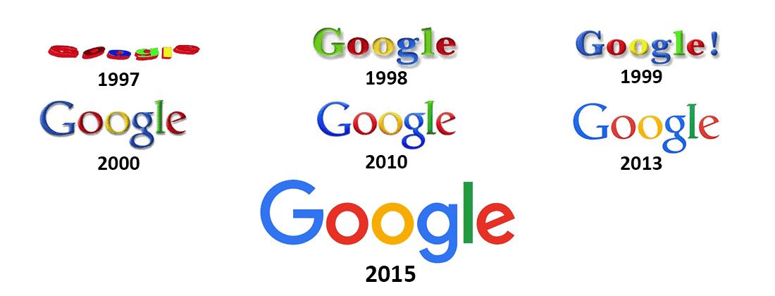 exemple de SWOT Google