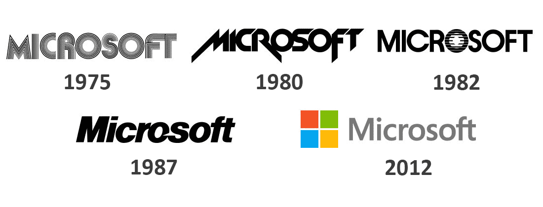 Exemple de SWOT Microsoft