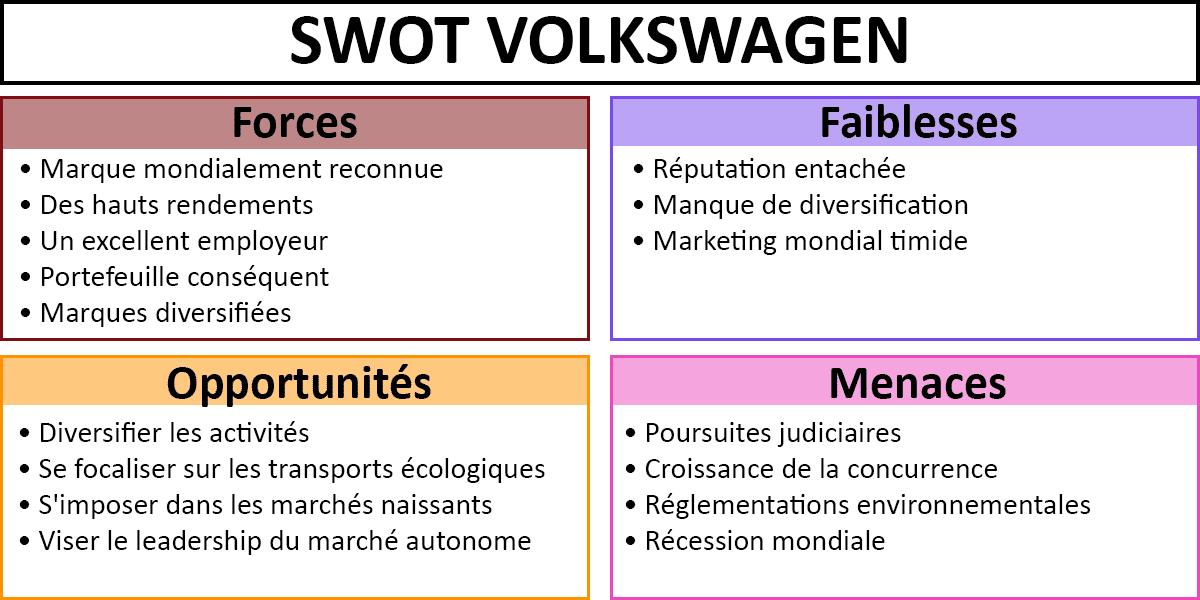 Exemple-SWOT-Volkswagen-matrice