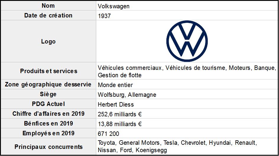 Matrice-SWOT-exemple-Volkswagen