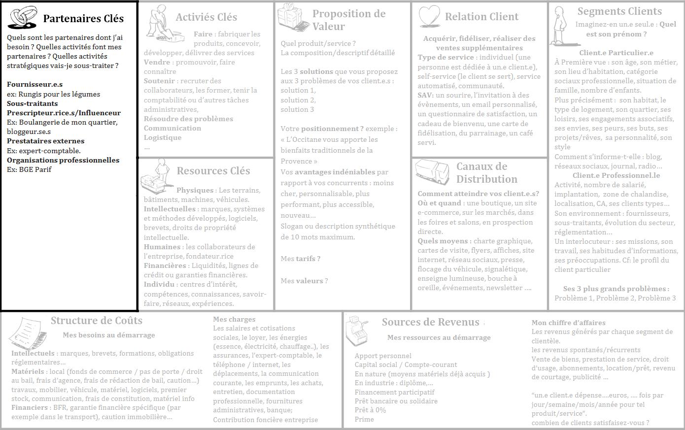 Business-model-canvas-tableau-partenaires-cles