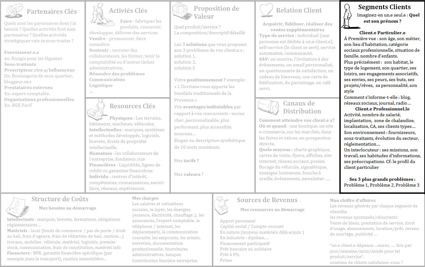 Business-model-canvas-tableau-segments-clients