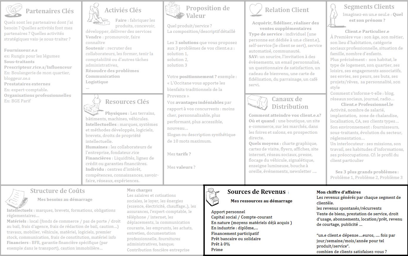 Business-model-canvas-tableau-sources-de-revenus
