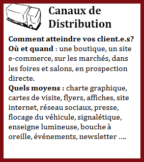 canaux-distribution-business-model-canvas