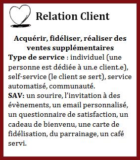 relation-client-business-model-canvas