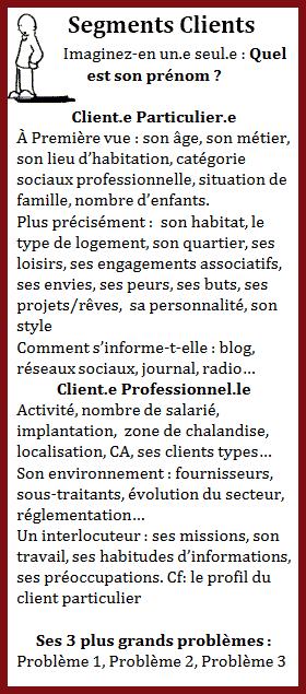 segment-client-business-model-canvas