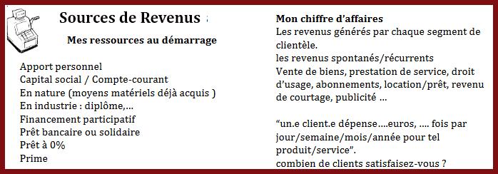 sources-revenus-business-model-canvas