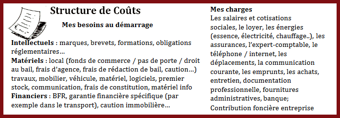 structure-de-couts-business-model-canvas