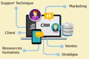 Quels services de l'entreprise le CRM va-t-il concerner?