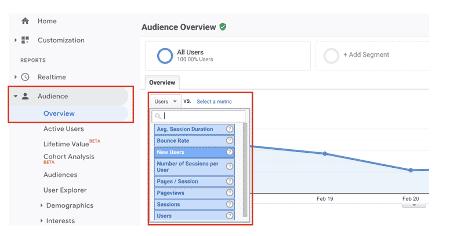 Analyser les performances de votre site web