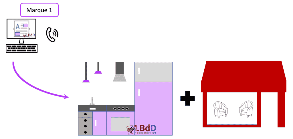 Qu'est-ce qu'une dark kitchen à emporter définition et fonctionnement